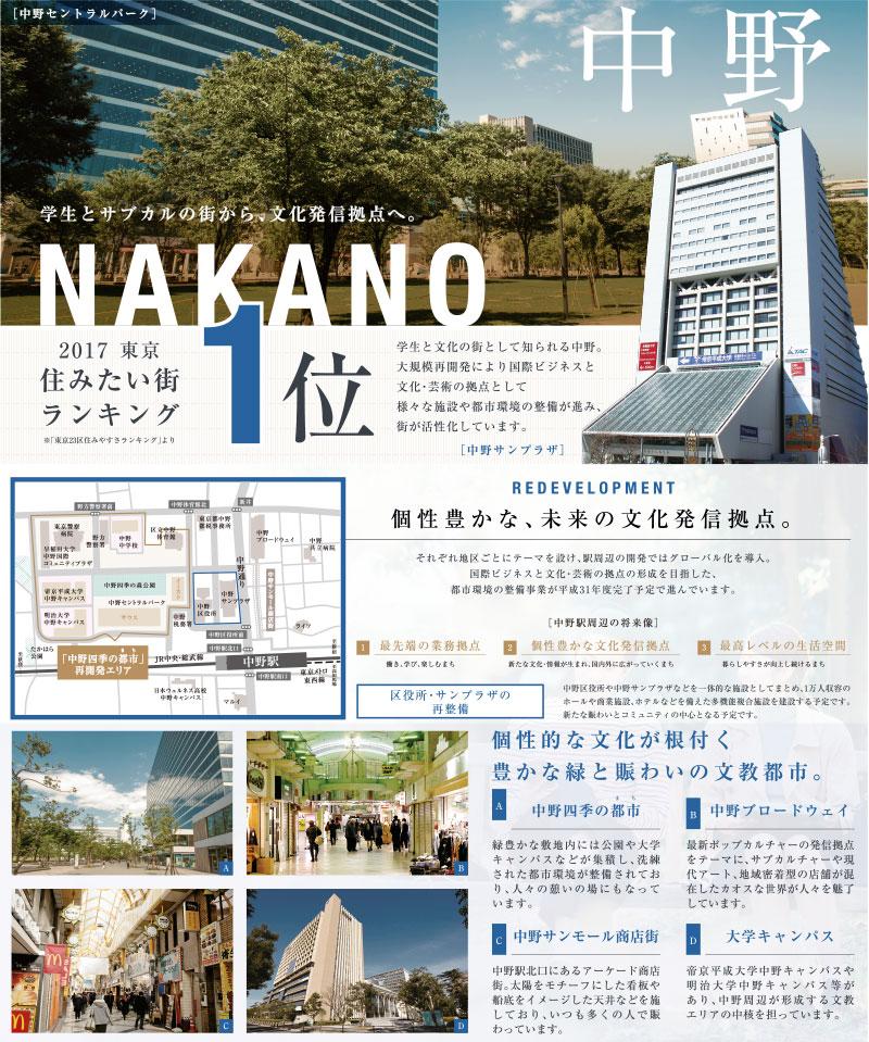 rnakano_loc
